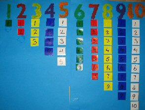 Cijfers en rekenen knutselen - JufSanne.com